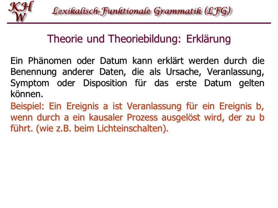 Theorie und Theoriebildung: Erklärung Ein Phänomen oder Datum kann erklärt werden durch die Benennung anderer Daten, die als Ursache, Veranlassung, Sy