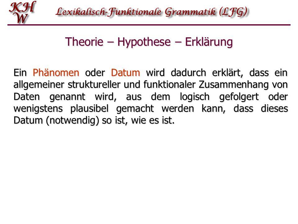 Theorie und Theoriebildung: Phasen der Theoriebildung Wir können zumindest vier Phasen der Theoriebildung unterscheiden.
