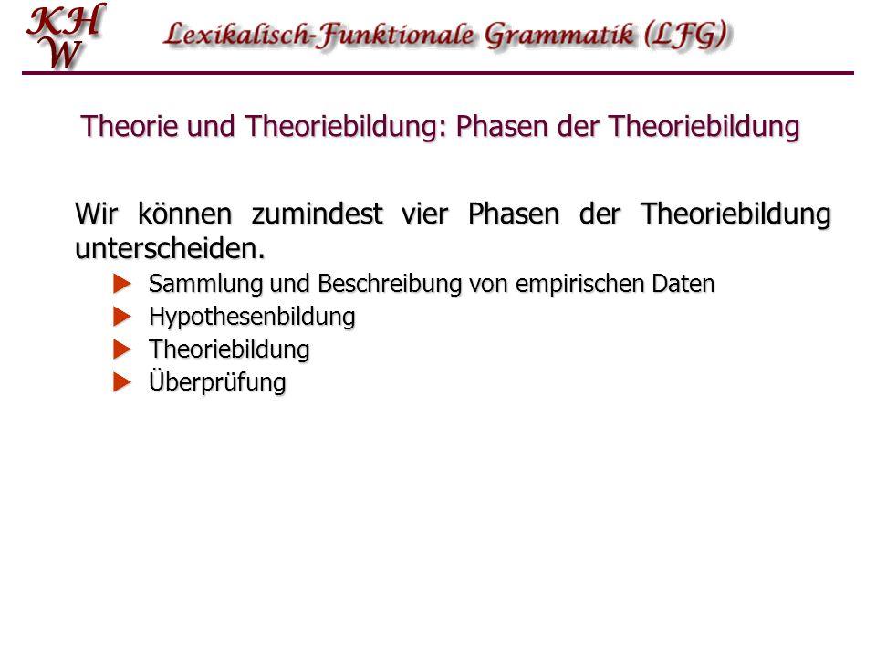Theorie und Theoriebildung: Phasen der Theoriebildung Wir können zumindest vier Phasen der Theoriebildung unterscheiden. Sammlung und Beschreibung von