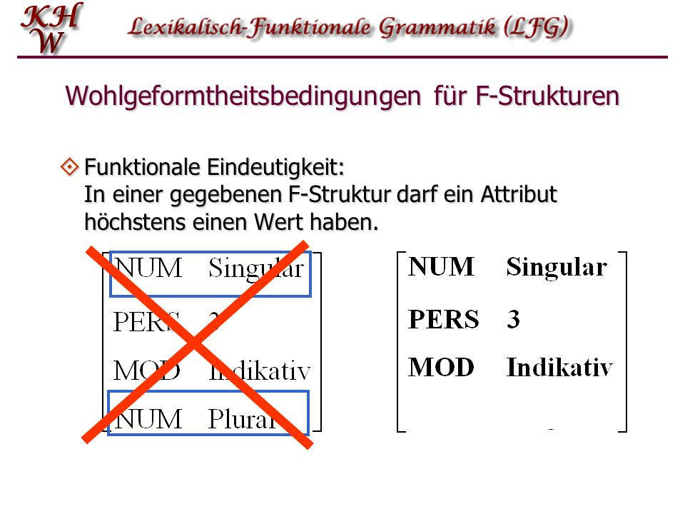 Wohlgeformtheitsbedingungen für F-Strukturen Funktionale Eindeutigkeit: In einer gegebenen F-Struktur darf ein Attribut höchstens einen Wert haben. Fu