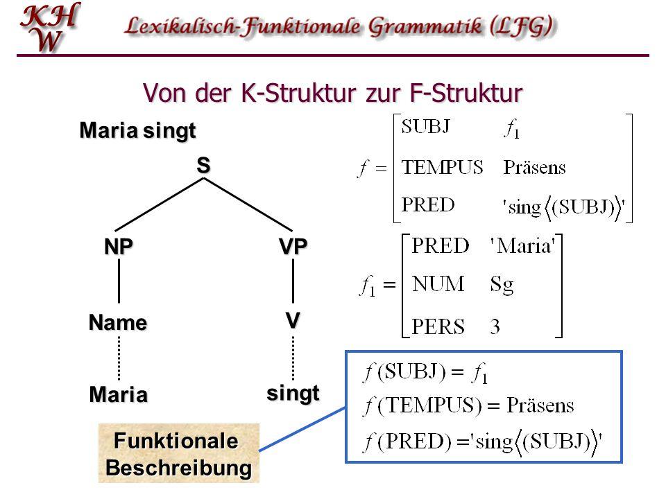 Von der K-Struktur zur F-Struktur Maria singt S NPVP V Maria singt Name Funktionale Beschreibung