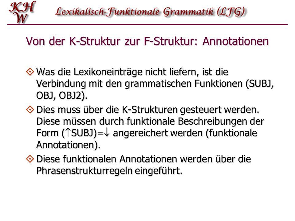Von der K-Struktur zur F-Struktur: Annotationen Was die Lexikoneinträge nicht liefern, ist die Verbindung mit den grammatischen Funktionen (SUBJ, OBJ,