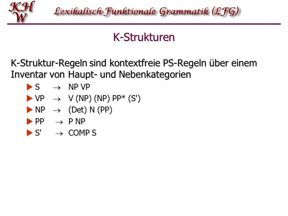 K-Strukturen K-Struktur-Regeln sind kontextfreie PS-Regeln über einem Inventar von Haupt- und Nebenkategorien S NP VP S NP VP VP V (NP) (NP) PP* (S')