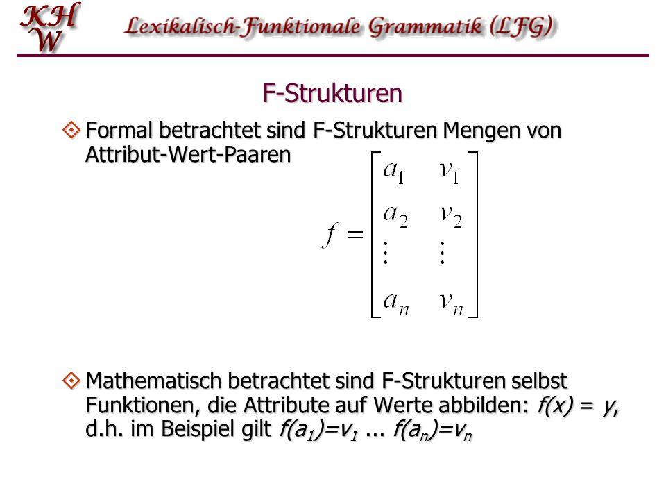 F-Strukturen Jedes Attribut ist durch einen spezifischen Wertebereich (Wertevorrat) definiert: Jedes Attribut ist durch einen spezifischen Wertebereich (Wertevorrat) definiert: Numerus{Singular, Plural, Dual} Numerus{Singular, Plural, Dual} Person {1, 2, 3} Person {1, 2, 3} Genus{Maskulinum, Femininum, Neutrum} Genus{Maskulinum, Femininum, Neutrum} Kasus{Nominativ, Akkusativ, Genitiv, Dativ...} Kasus{Nominativ, Akkusativ, Genitiv, Dativ...} Tempus{Präsens, Präteritum...} Tempus{Präsens, Präteritum...}
