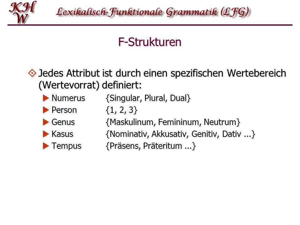 Von der K-Struktur zur F-Struktur: Annotationen S:f 0 ( SUBJ)= NP:f 1 = VP:f 2 = VP:f 2 ( OBJ)= NP:f 5 V:f 4 N N:f 3 ( PRED)= Hans ( PRED)= Maria ( PRED)= lieb<( SUBJ)( OBJ) ( TEMPUS)=Präsens Hans liebt Maria