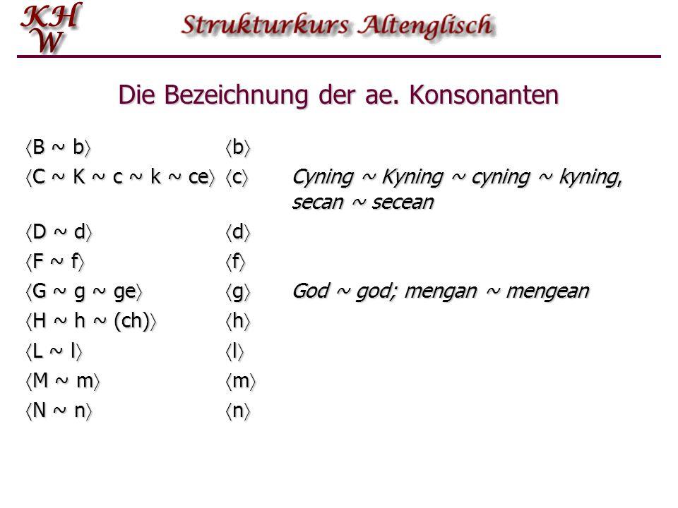 Die Bezeichnungen der ae. Vokale Diese Darstellung ist natürlich etwas vereinfacht. Außerdem ist die diachronische Verschiedenheit zu berücksichtigen.