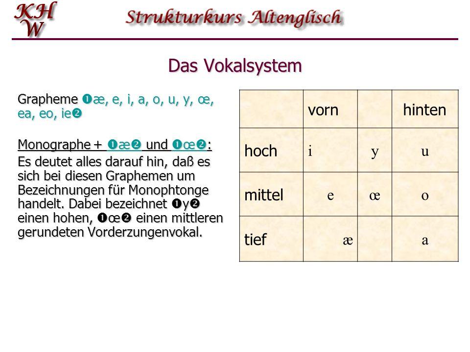 Phonologische Interpretation 6.Wir wissen, daß das Neuenglische eine Fortentwicklung des Altenglischen ist. Eine solche Entwicklung ist nicht willkürl