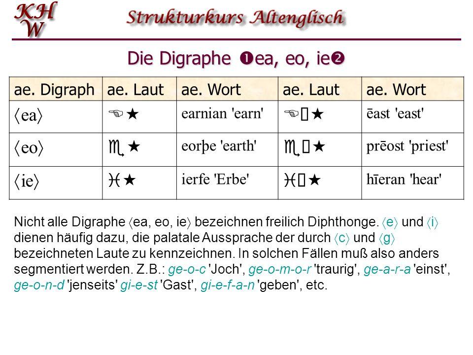 Die Digraphe ea, eo, ie als Monophthonge 1. ea, eo, ie bezeichnen die Phoneme /æ, e, i/, die Schreibung diene nur dazu, die Qualität des Folgekonsonan