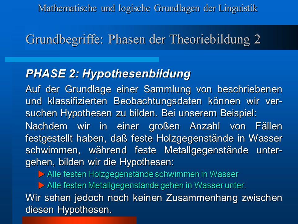 Mathematische und logische Grundlagen der Linguistik Grundbegriffe: Phasen der Theoriebildung 2 PHASE 2: Hypothesenbildung Auf der Grundlage einer Sammlung von beschriebenen und klassifizierten Beobachtungsdaten können wir ver- suchen Hypothesen zu bilden.