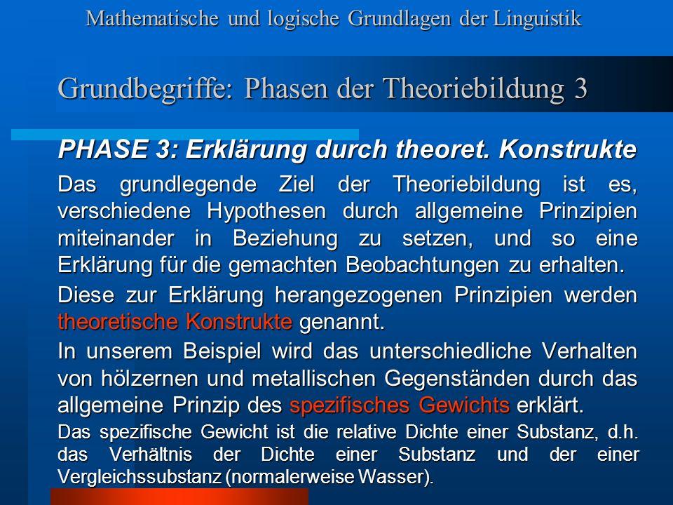 Mathematische und logische Grundlagen der Linguistik Grundbegriffe: Phasen der Theoriebildung 3 PHASE 3: Erklärung durch theoret.