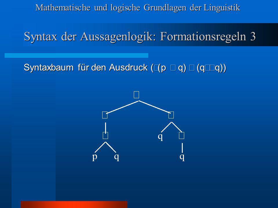 Mathematische und logische Grundlagen der Linguistik Syntax der Aussagenlogik: Formationsregeln 3 Syntaxbaum für den Ausdruck ( (p q) (q q))