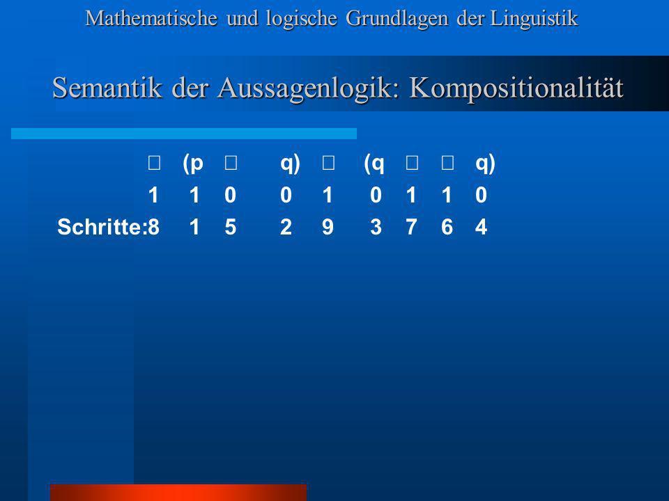 Mathematische und logische Grundlagen der Linguistik Semantik der Aussagenlogik: Kompositionalität (p q) (q q) 1 1001 0110 Schritte:8 1529 3764