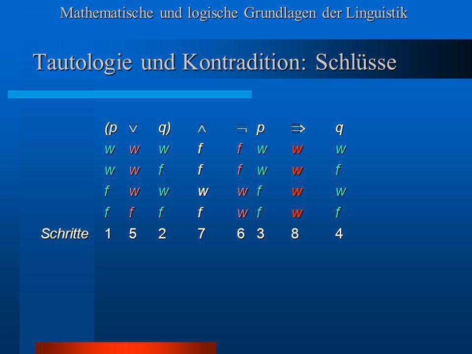 Mathematische und logische Grundlagen der Linguistik Tautologie und Kontradition: Schlüsse (p q) p q wwwffwww wwfffwwf fwwwwfww ffffwfwf Schritte15276384