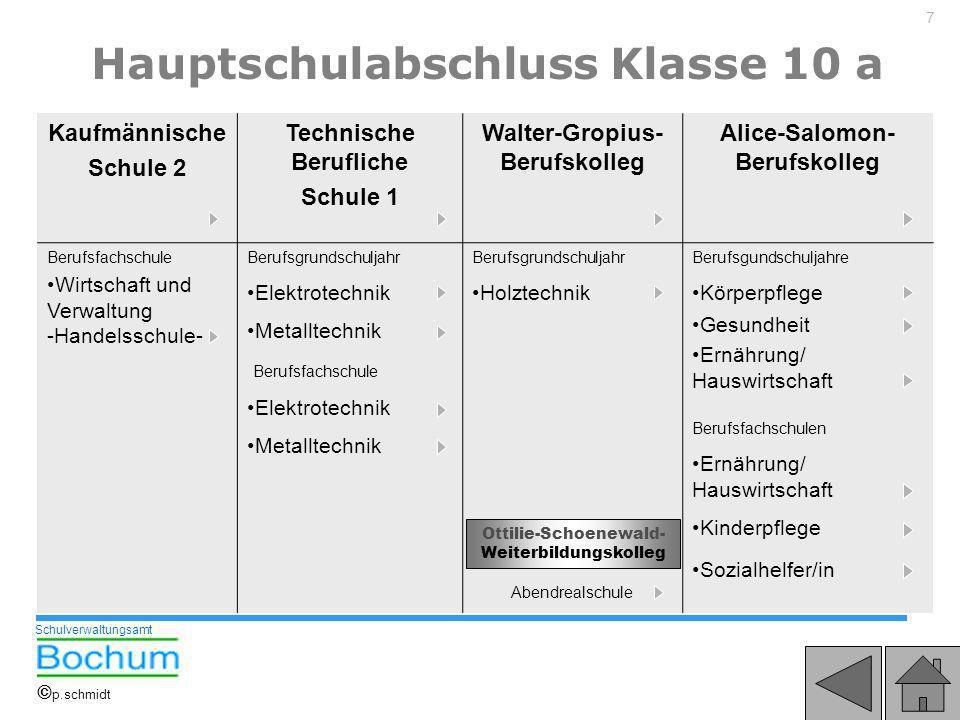 7 Kaufmännische Schule 2 Technische Berufliche Schule 1 Walter-Gropius- Berufskolleg Alice-Salomon- Berufskolleg Berufsfachschule Wirtschaft und Verwa