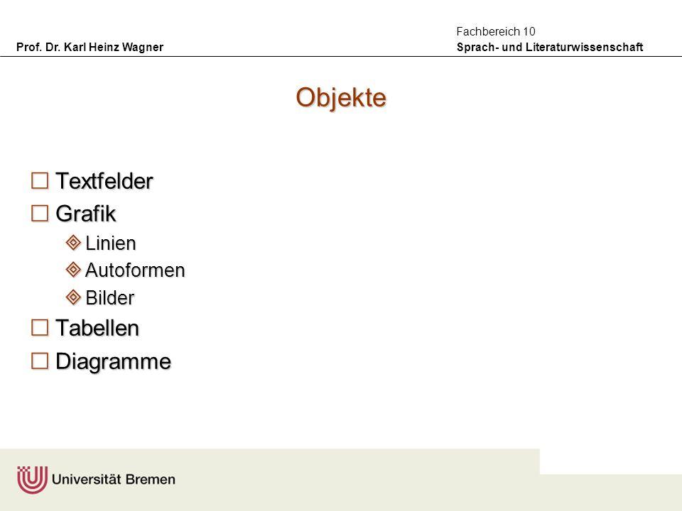 Prof. Dr. Karl Heinz Wagner Sprach- und Literaturwissenschaft Fachbereich 10 Objekte Textfelder Textfelder Grafik Grafik Linien Linien Autoformen Auto