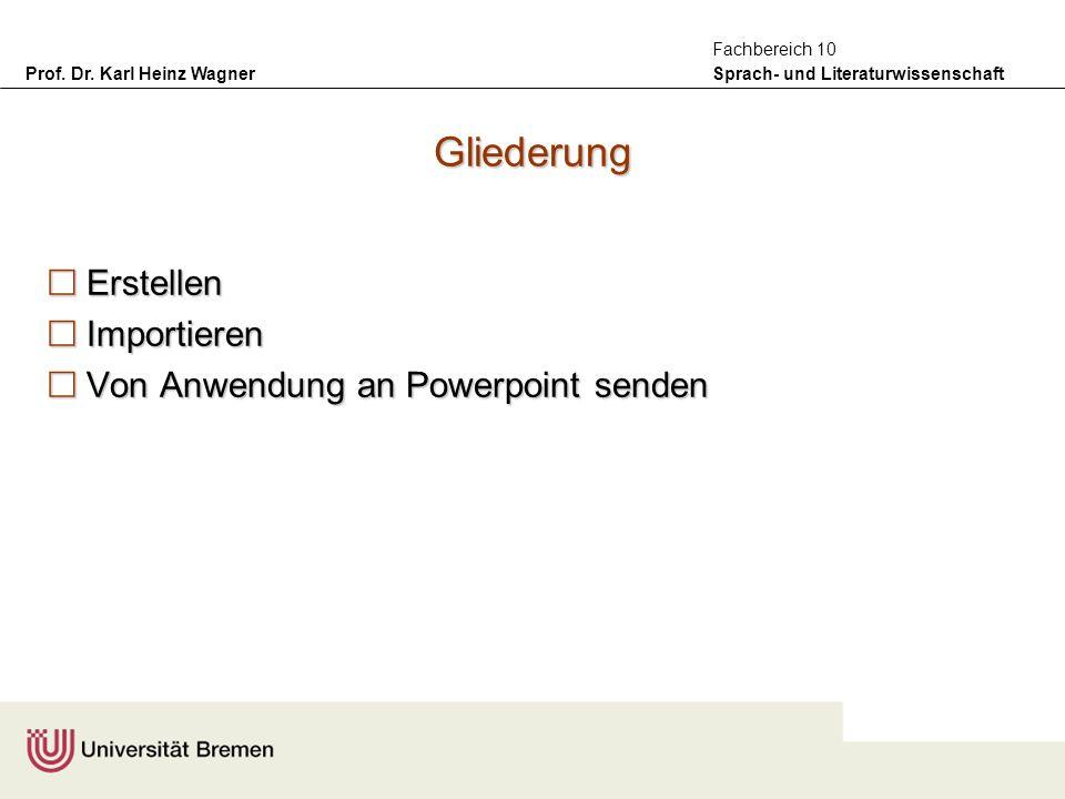 Prof. Dr. Karl Heinz Wagner Sprach- und Literaturwissenschaft Fachbereich 10 Gliederung Erstellen Erstellen Importieren Importieren Von Anwendung an P