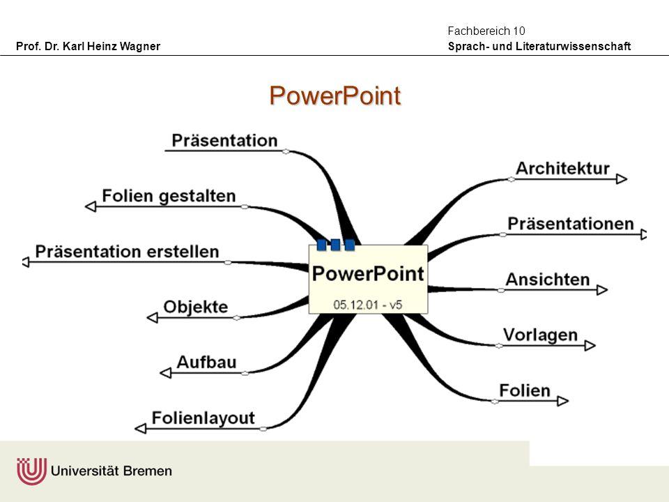 Prof. Dr. Karl Heinz Wagner Sprach- und Literaturwissenschaft Fachbereich 10 PowerPoint