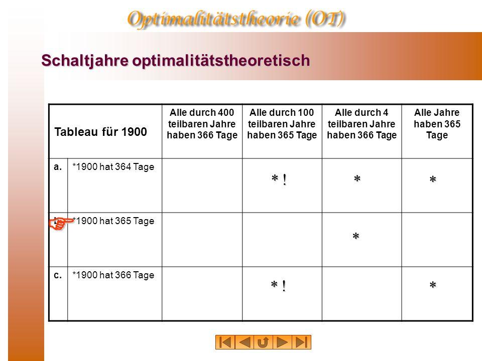 Schaltjahre optimalitätstheoretisch Tableau für 1900 Alle durch 400 teilbaren Jahre haben 366 Tage Alle durch 100 teilbaren Jahre haben 365 Tage Alle