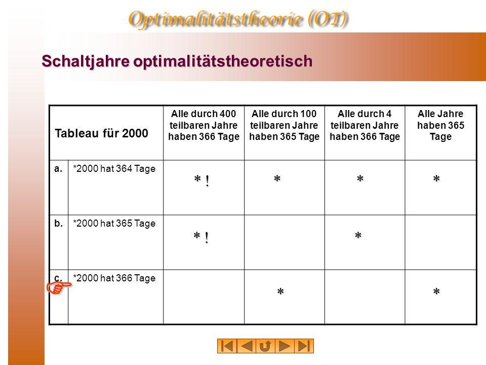 Schaltjahre optimalitätstheoretisch Tableau für 2000 Alle durch 400 teilbaren Jahre haben 366 Tage Alle durch 100 teilbaren Jahre haben 365 Tage Alle