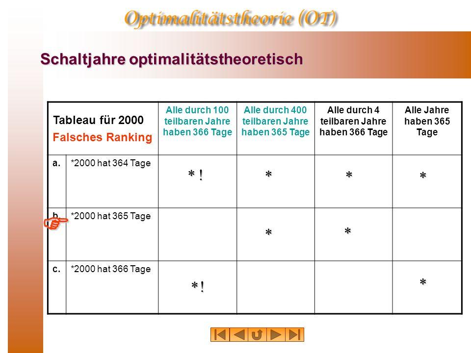 Schaltjahre optimalitätstheoretisch Tableau für 2000 Falsches Ranking Alle durch 100 teilbaren Jahre haben 366 Tage Alle durch 400 teilbaren Jahre hab