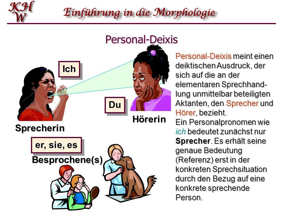 Lokal-Deixis (Ortsdeixis, Raumdeixis) Sprecherin Hörerin Besprochene(s) hierhier dada dortdort Bei Lokal-Deixis geht es um deiktische Ausdrücke, die sich auf die räumliche Dimension der Sprech- situation beziehen, z.B.