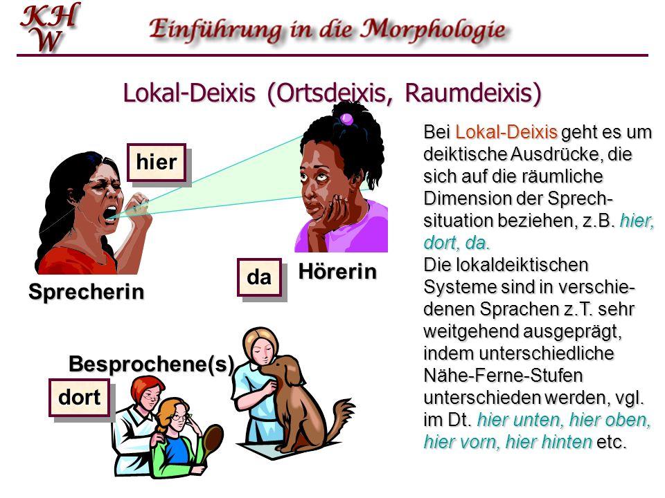 Lokal-Deixis (Ortsdeixis, Raumdeixis) Sprecherin Hörerin Besprochene(s) hierhier dada dortdort Bei Lokal-Deixis geht es um deiktische Ausdrücke, die s