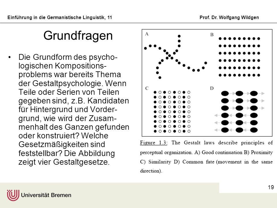 Einführung in die Germanistische Linguistik, 11Prof. Dr. Wolfgang Wildgen 19 Grundfragen Die Grundform des psycho- logischen Kompositions- problems wa