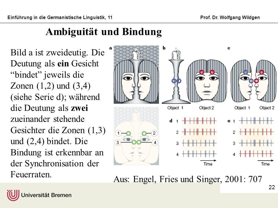 Einführung in die Germanistische Linguistik, 11Prof. Dr. Wolfgang Wildgen 22 Ambiguität und Bindung Bild a ist zweideutig. Die Deutung als ein Gesicht