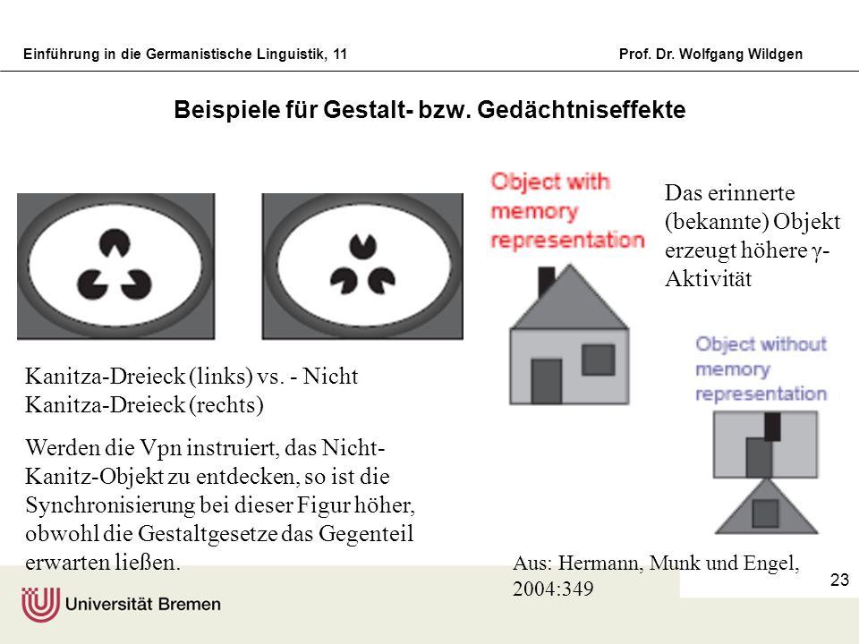 Einführung in die Germanistische Linguistik, 11Prof. Dr. Wolfgang Wildgen 23 Beispiele für Gestalt- bzw. Gedächtniseffekte Kanitza-Dreieck (links) vs.