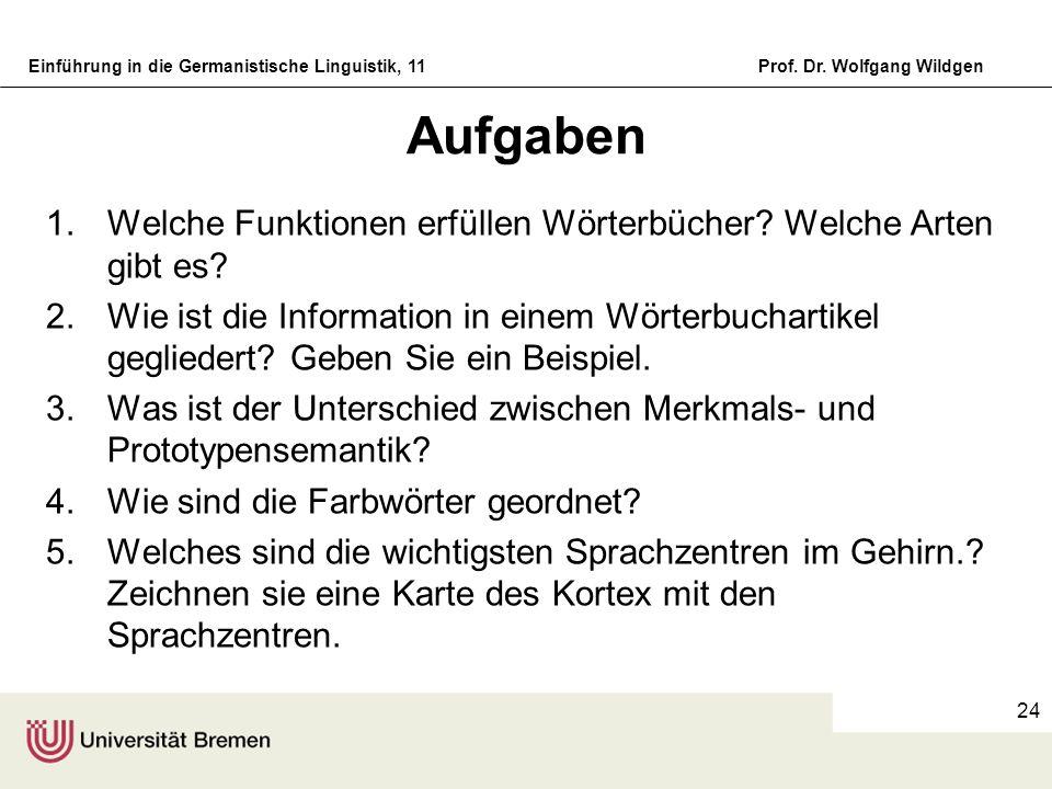 Einführung in die Germanistische Linguistik, 11Prof. Dr. Wolfgang Wildgen 24 Aufgaben 1.Welche Funktionen erfüllen Wörterbücher? Welche Arten gibt es?
