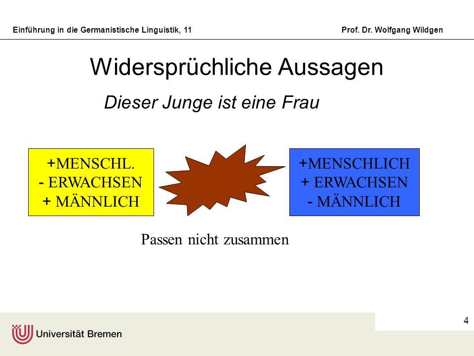 Einführung in die Germanistische Linguistik, 11Prof. Dr. Wolfgang Wildgen 4 Widersprüchliche Aussagen Dieser Junge ist eine Frau + MENSCHL. - ERWACHSE