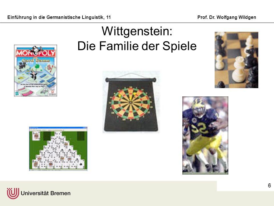 Einführung in die Germanistische Linguistik, 11Prof. Dr. Wolfgang Wildgen 6 Wittgenstein: Die Familie der Spiele