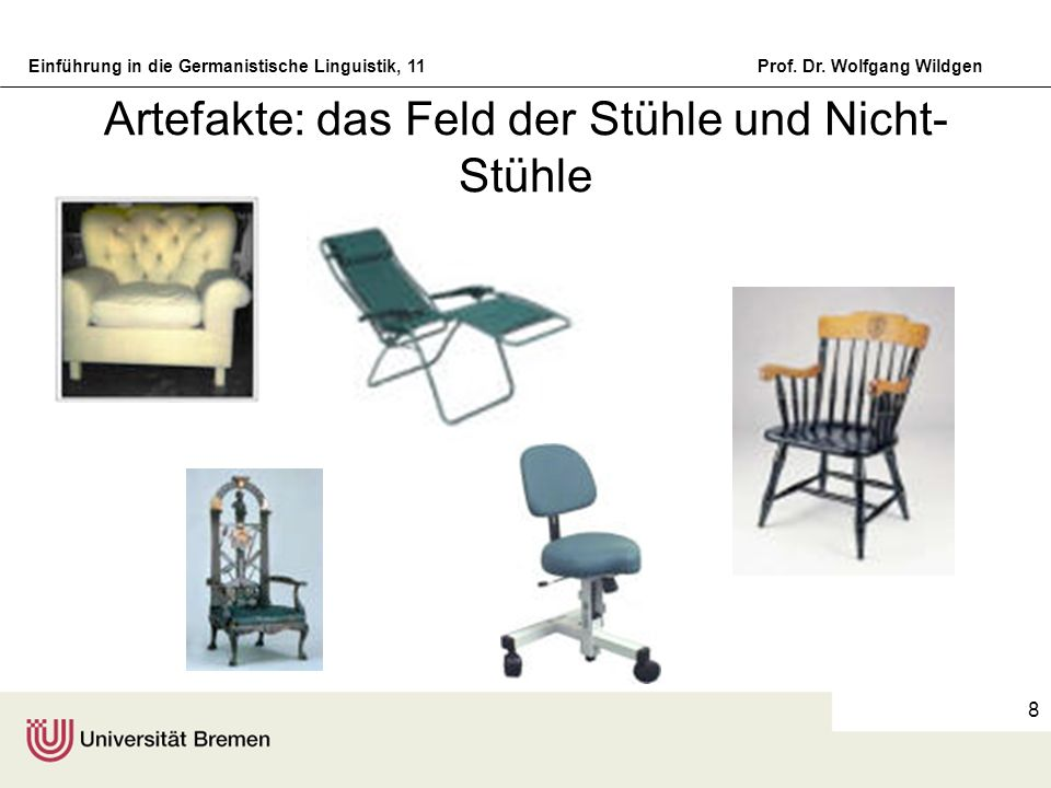 Einführung in die Germanistische Linguistik, 11Prof. Dr. Wolfgang Wildgen 8 Artefakte: das Feld der Stühle und Nicht- Stühle