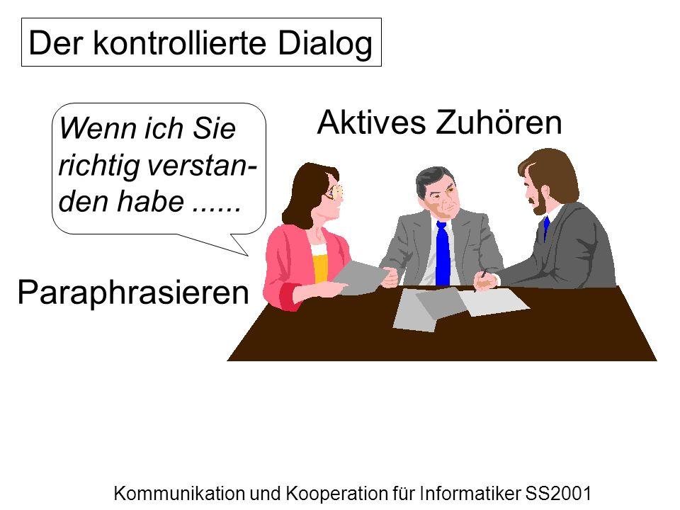 Kommunikation und Kooperation für Informatiker SS2001 Aktives Zuhören Paraphrasieren Wenn ich Sie richtig verstan- den habe...... Der kontrollierte Di