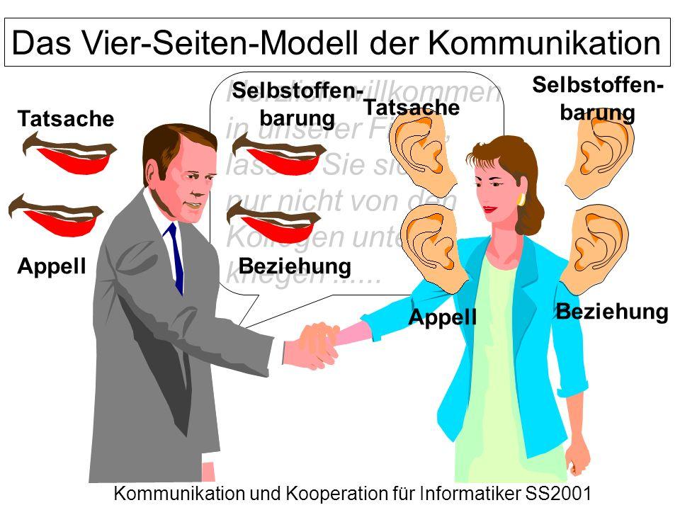Kommunikation und Kooperation für Informatiker SS2001 Herzlich willkommen in unserer Firma, lassen Sie sich nur nicht von den Kollegen unter- kriegen.