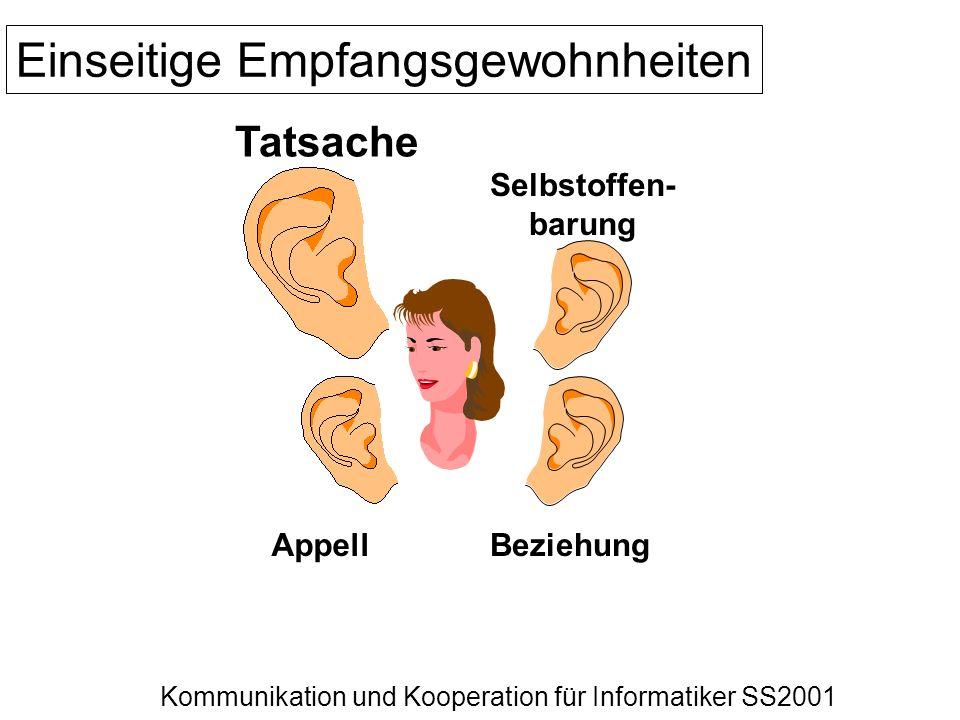 Kommunikation und Kooperation für Informatiker SS2001 Einseitige Empfangsgewohnheiten Tatsache Selbstoffen- barung BeziehungAppell