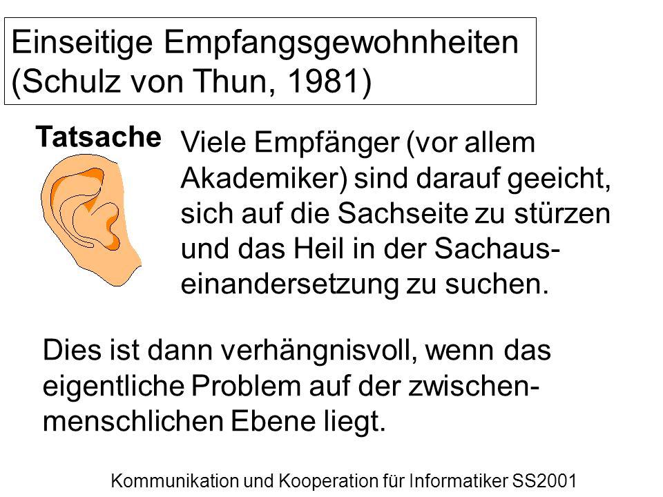 Kommunikation und Kooperation für Informatiker SS2001 Einseitige Empfangsgewohnheiten (Schulz von Thun, 1981) Tatsache Viele Empfänger (vor allem Akad