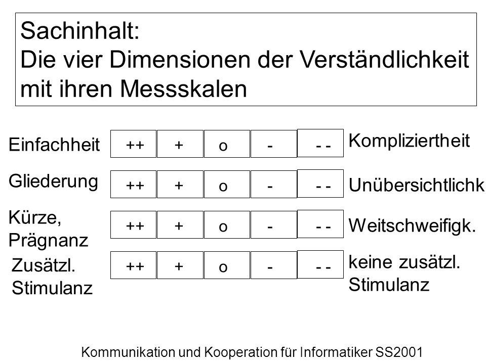 Kommunikation und Kooperation für Informatiker SS2001 Sachinhalt: Die vier Dimensionen der Verständlichkeit mit ihren Messskalen +++o-- +++o-- +++o--