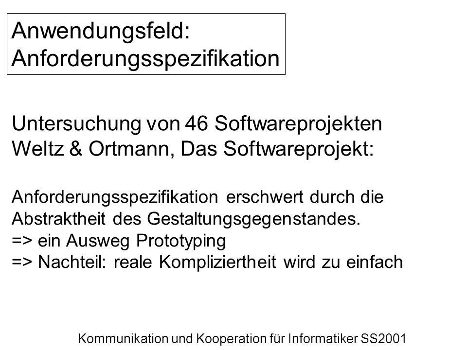 Kommunikation und Kooperation für Informatiker SS2001 Anwendungsfeld: Anforderungsspezifikation Untersuchung von 46 Softwareprojekten Weltz & Ortmann,