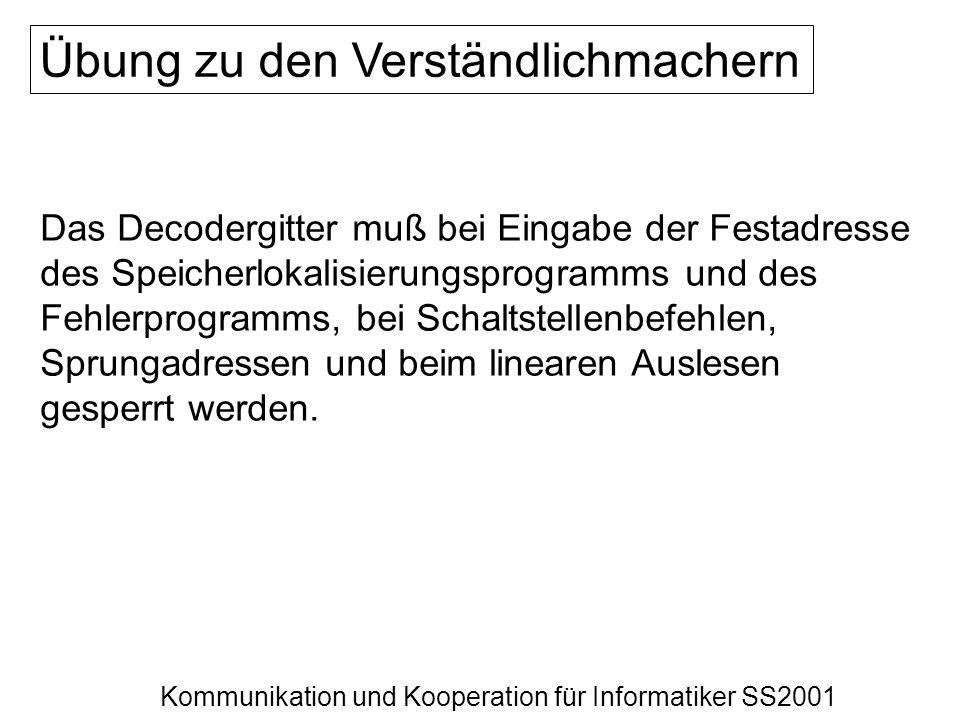 Kommunikation und Kooperation für Informatiker SS2001 Das Decodergitter muß bei Eingabe der Festadresse des Speicherlokalisierungsprogramms und des Fe