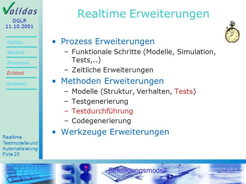 Realtime Testmodelle und Automatisierung Folie 21 Validas Modelle Summary Echtzeit Testautom.