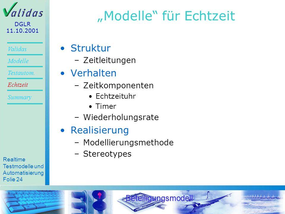 Realtime Testmodelle und Automatisierung Folie 22 Validas Modelle Summary Echtzeit Testautom.