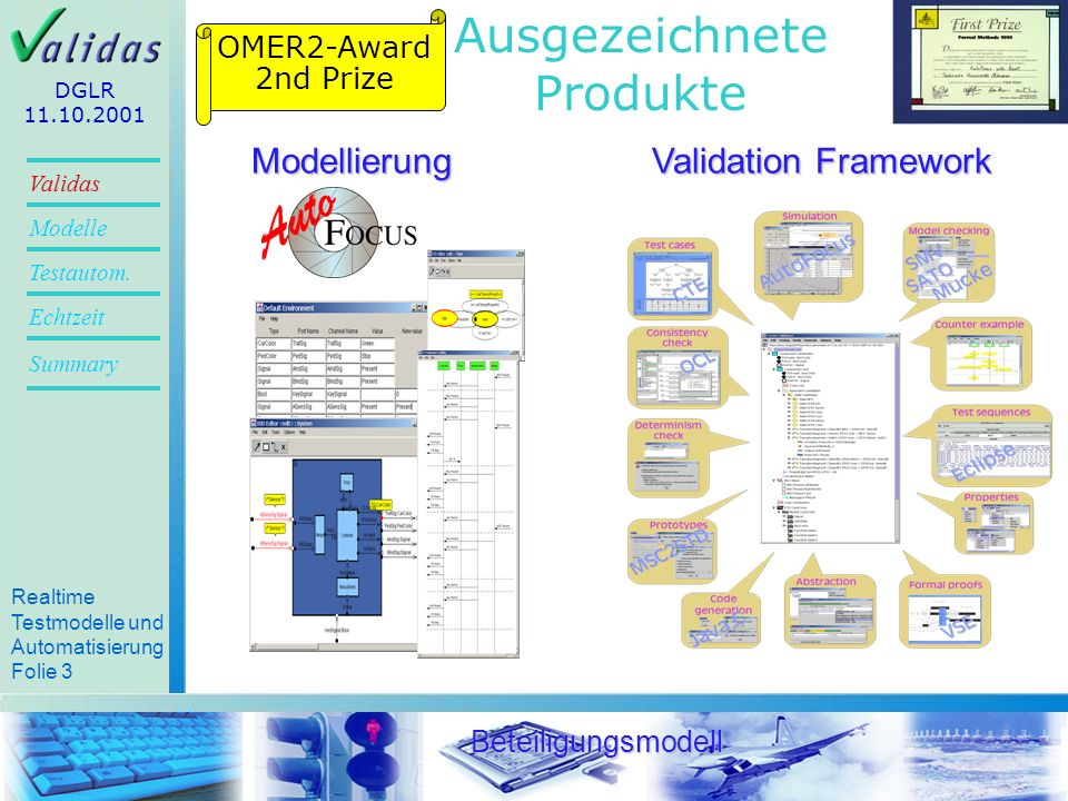 Realtime Testmodelle und Automatisierung Folie 12 Validas Modelle Summary Echtzeit Testautom.