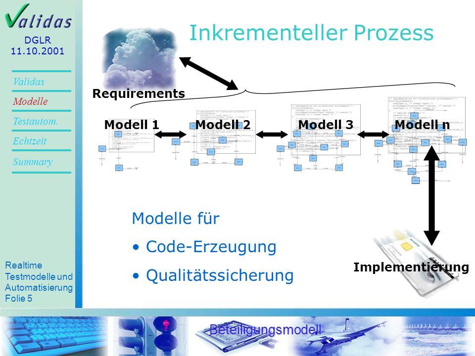 Realtime Testmodelle und Automatisierung Folie 3 Validas Modelle Summary Echtzeit Testautom.