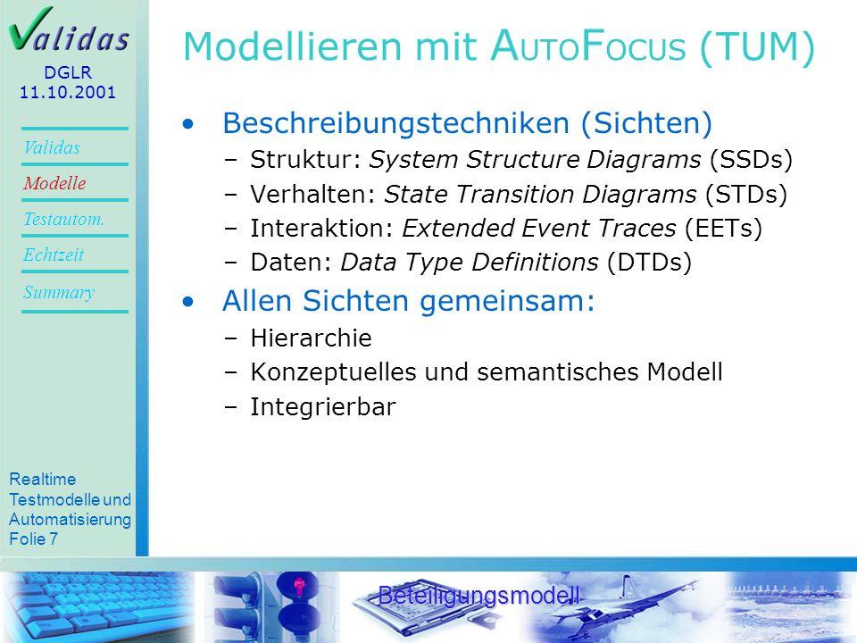 Realtime Testmodelle und Automatisierung Folie 5 Validas Modelle Summary Echtzeit Testautom.