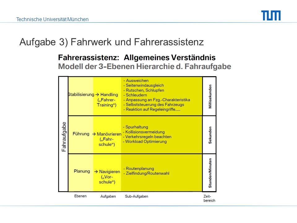 Technische Universität München Aufgabe 3) Fahrwerk und Fahrerassistenz