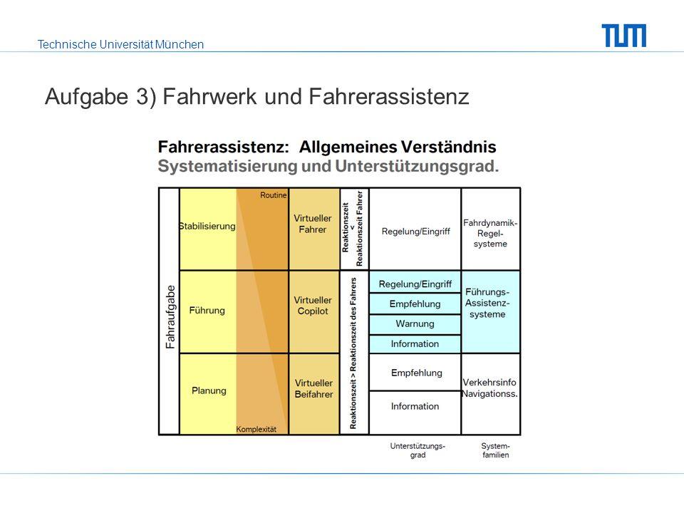 Technische Universität München Aufgabe 4) Sensoren Long-Range-Radar (bis zu 150 Meter), Short-Range-Radar (bis zu 40 Meter) Messgrößen: Winkel, Distanz und Geschwindigkeit.
