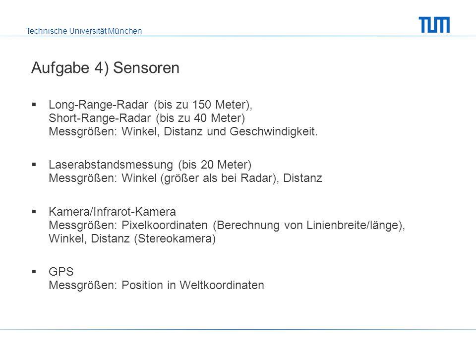 Technische Universität München Aufgabe 6) Autonome Fahrsysteme Was fehlt.