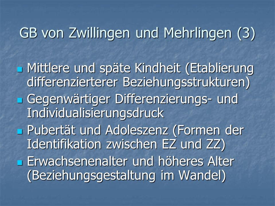 GB von Zwillingen und Mehrlingen (2) Kleinkind- und Kindergartenalter (Herausbildung eines spezifischen Rollenverhältnisses, z. B. Innen- und Außenmin