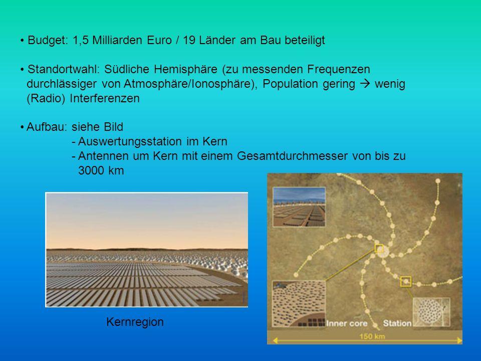 Budget: 1,5 Milliarden Euro / 19 Länder am Bau beteiligt Standortwahl: Südliche Hemisphäre (zu messenden Frequenzen durchlässiger von Atmosphäre/Ionos
